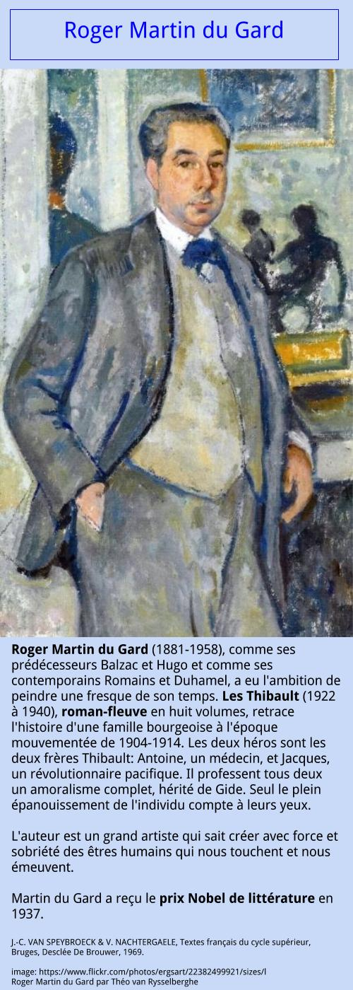 Roger Martin du Gard (1881-1958)