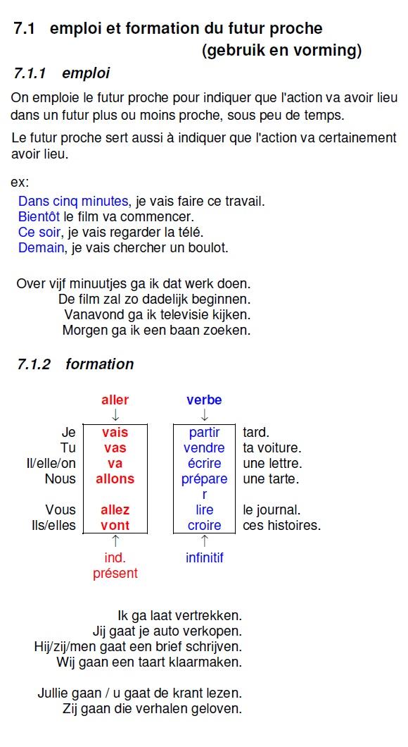 07 Le Verbe Futur Proche A La Francaise
