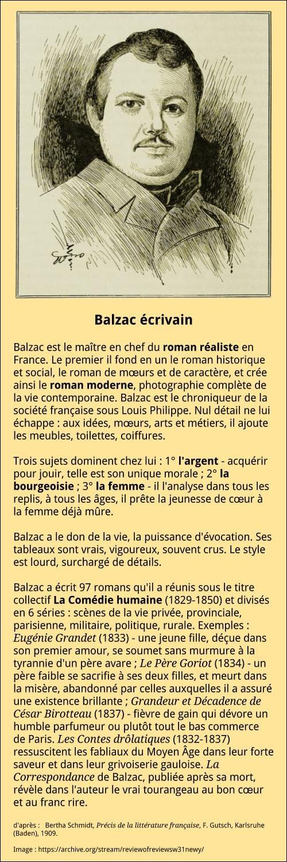 Balzac écrivain
